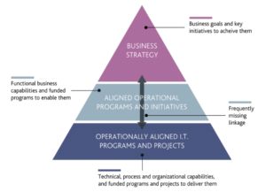 White Paper – Optimizing business outcomes and budgets for digital demand